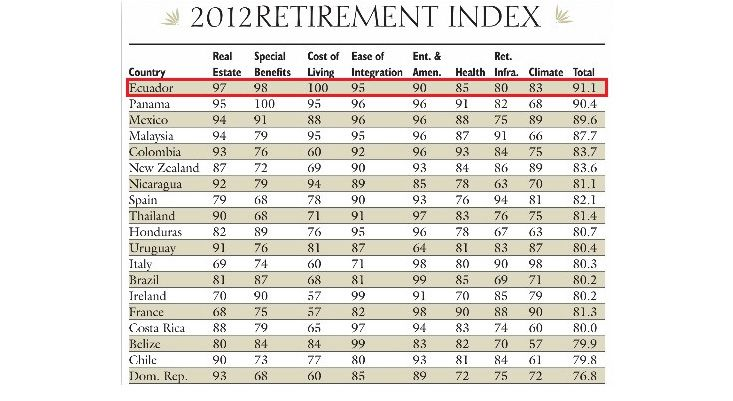 2012-Global-Retirement