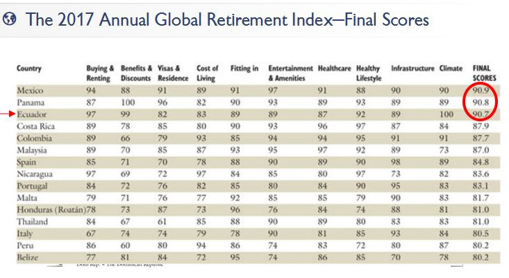 2017-Global-Retirement